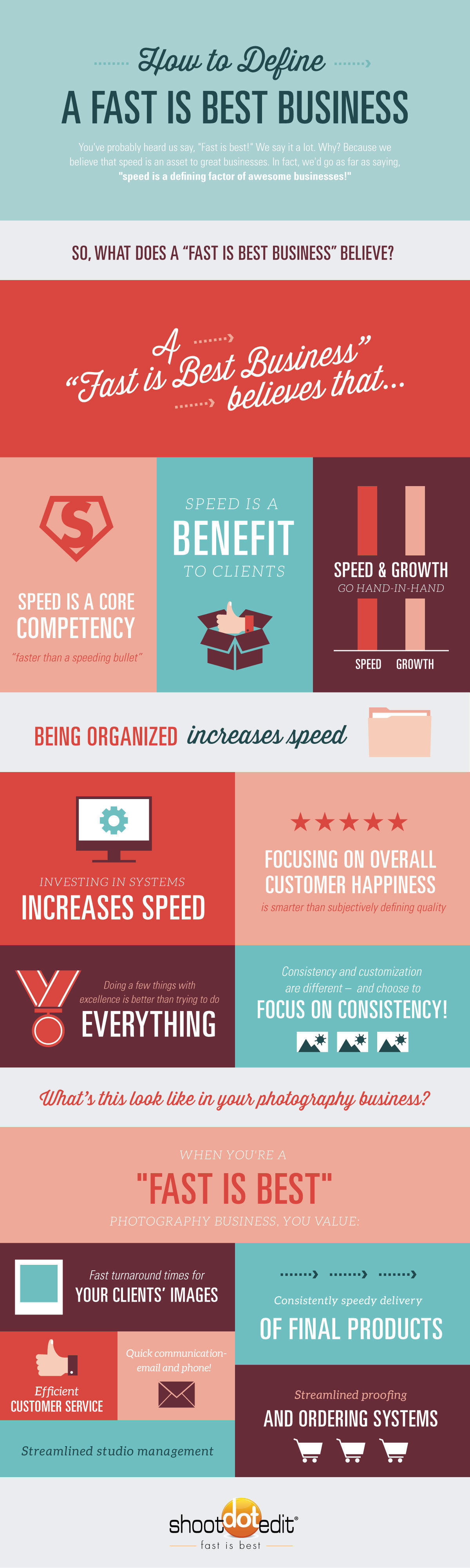How to Define a Fast is Best Business