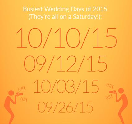 Busy Wedding Day